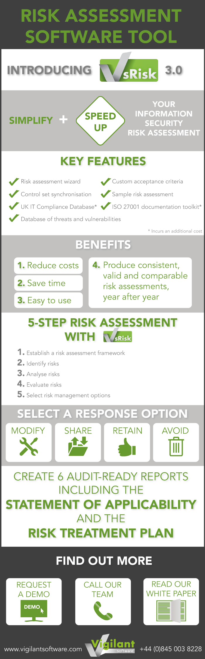 vsRisk™ 3.0: Risk assessment software tool