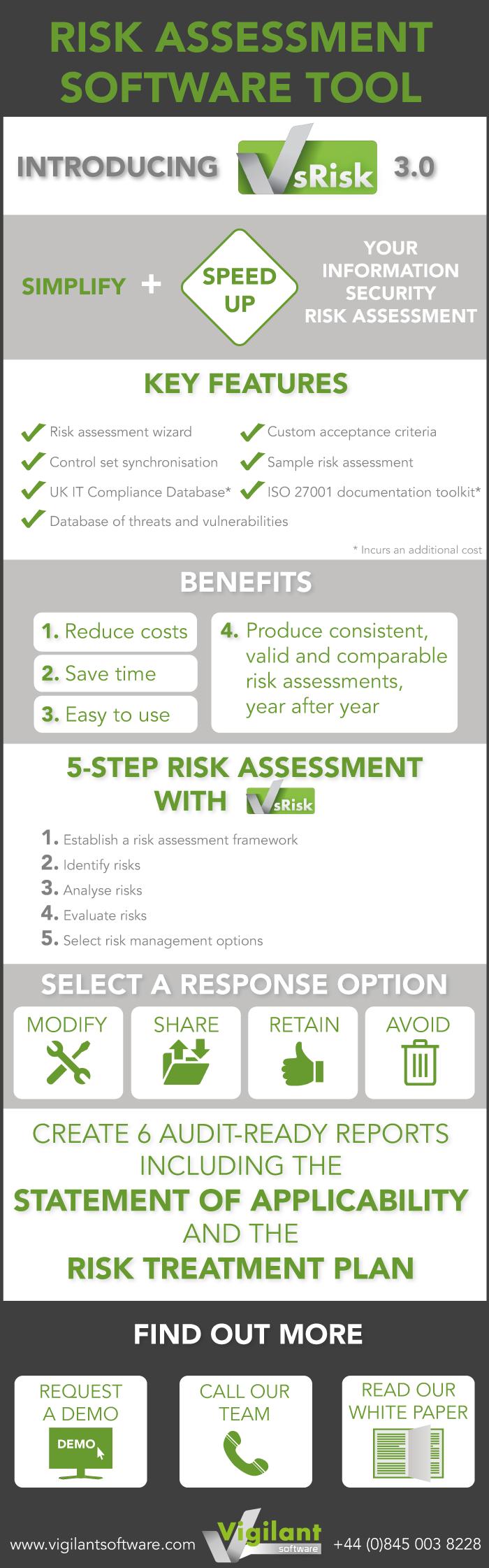 vsRisk™ 3.0: Risk assessment software tool